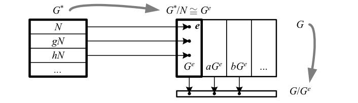 61.identity-component