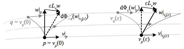 43.lie-derivative-v3