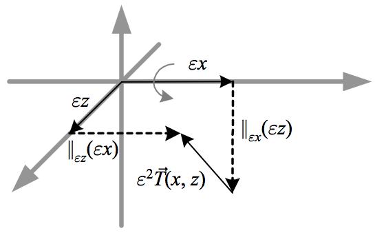 71.torsion-spin-v3