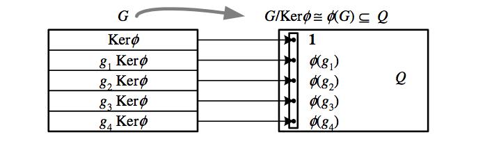 8.kernel-v2